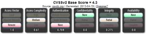 cvss-score